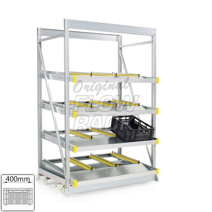Kanban mobile CBL-version bay width 1390 mm