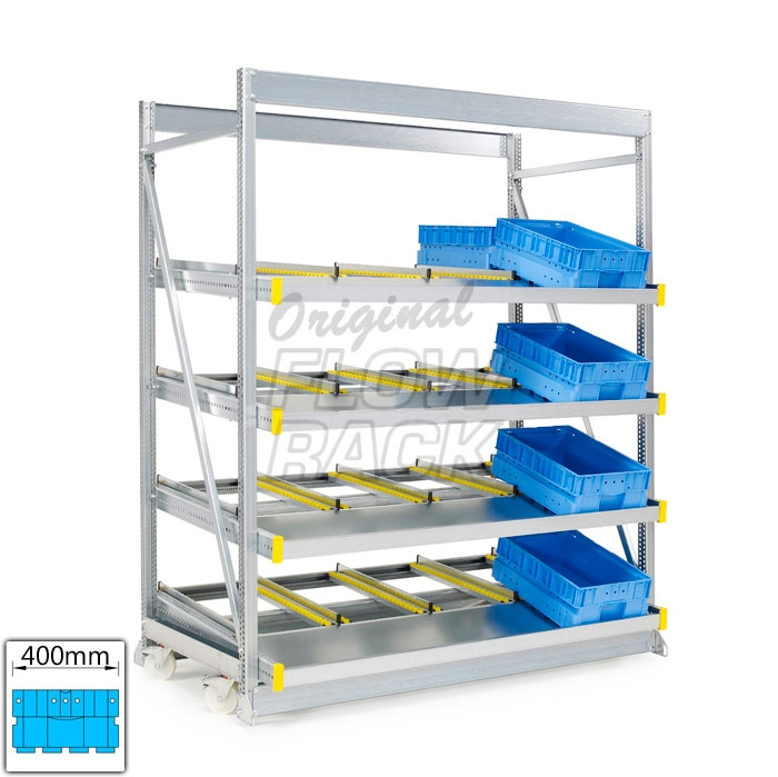 Kanban mobile KLT-version bay width 1790 mm