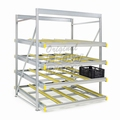 Flow rack CBL-version bay width 1790 mm